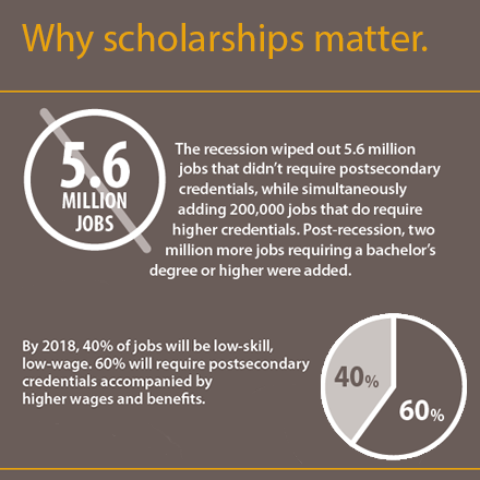 why-scholarships-matter-1-resized-600